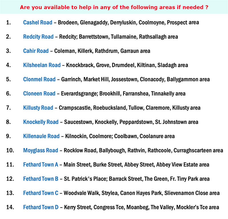 Local volunteers may be needed to help in some of the areas. If you are available you might email your name, contact number and Area Number from list below to volunteer@fethard.info