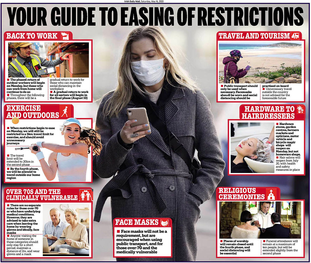 Restrictions to prevent the spread of Covid-19 are due to be eased somewhat on Monday next, May 18, and we found this pictorial illustration published in the Dail Mail on Saturday, May 16, one of the easiest and simplified to understand. In the meantime, wherever you are – Stay Safe!